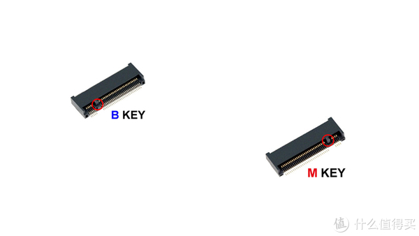 (两种不同的M.2插槽)