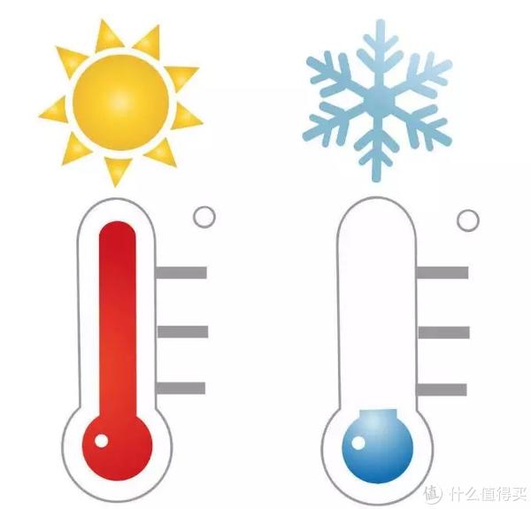 高温、防水、清洁……夏天戴表你需要注意这几件事!