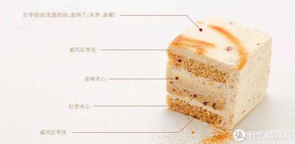 佛系女孩必备:21cake廿一客枣儿蛋糕