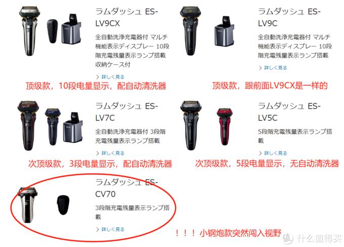 这张图给大家简单列下LV9C/7C/5C直接的对比参考