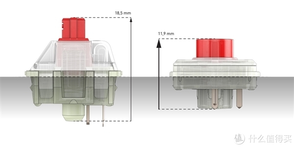 CHERRY MX轴和矮轴规格尺寸对比