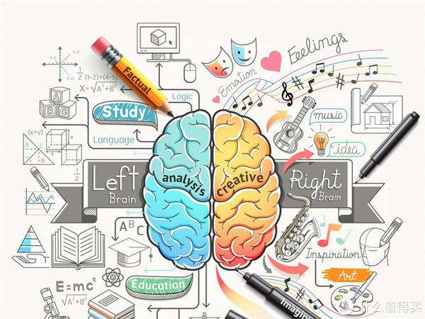 10款最好用的思维导图工具清单