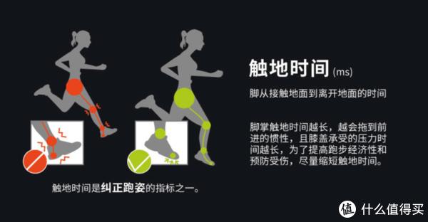 给Fenix 5一颗绿豆芽—Garmin RDP跑步动态传感器开箱及评测