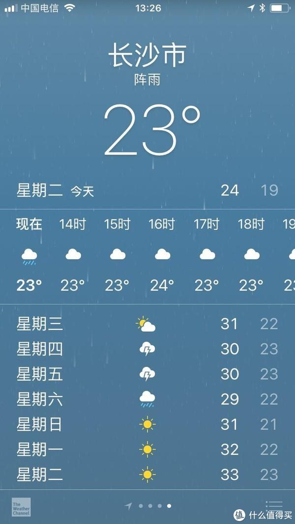 周二看的天气预报