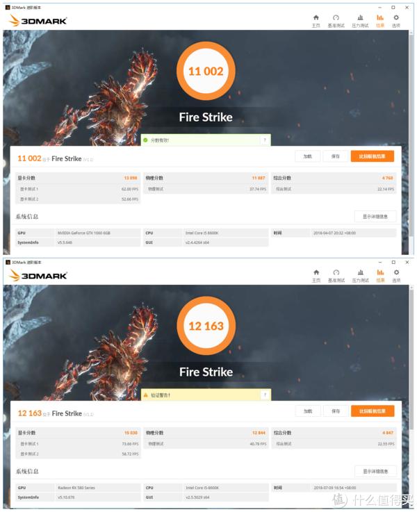 上图为GTX1066成绩,下图为RX588成绩,下同,Fire Strike成绩RX580领先GTX1066约10%。