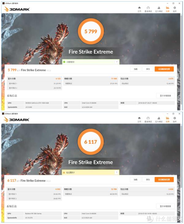 Fire Strike Extreme RX588领先GTX1066约5.4%