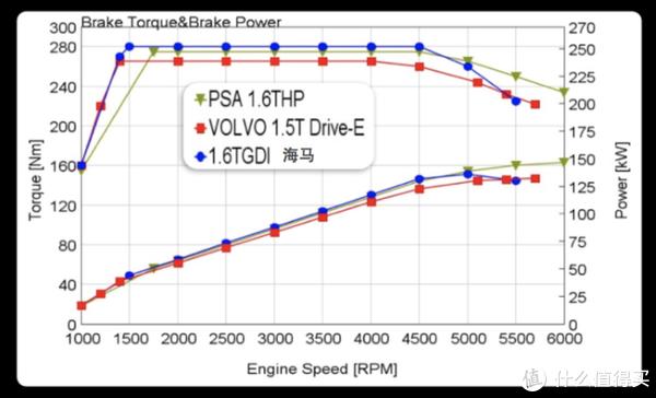 初代车主试二代海马S5:设计变化只是头盘,动力提升才是主菜