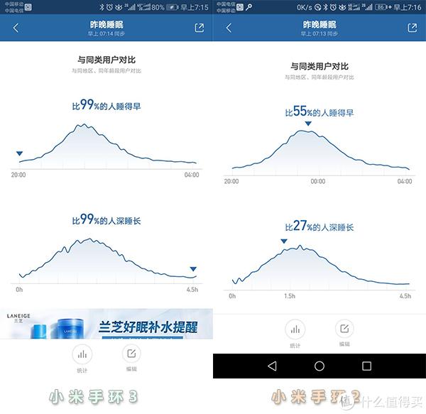 两代手环睡眠时间记录对比(左3,右2)