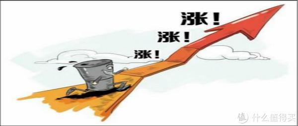 史上油价最高涨幅,5大妙招从容面对!