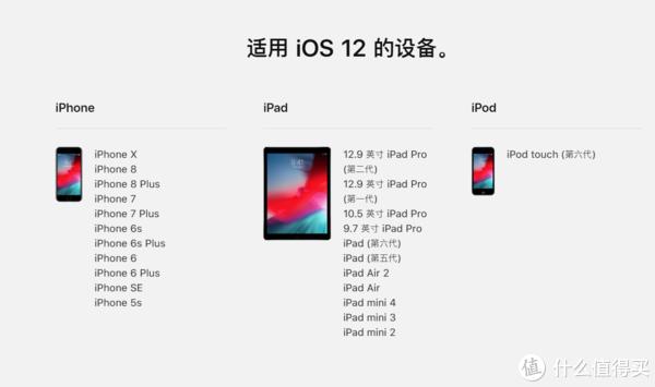 可以升级iOS12的设备名单