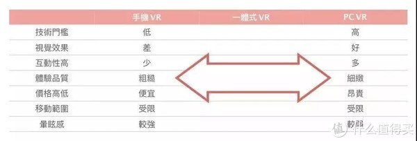 用 VR 看世界杯,比家里的 60 英寸大电视还爽!