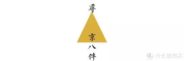 传统糕点 篇一:好吃有内涵的中式糕点,不来一块吗?