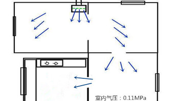 EraCLean DX600 F01 新风机工作原理(监测器|滤芯|设置|优点|缺点)