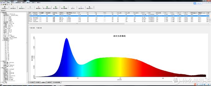 高显指才是重点——Yeelight皓石LED吸顶灯Pro评测