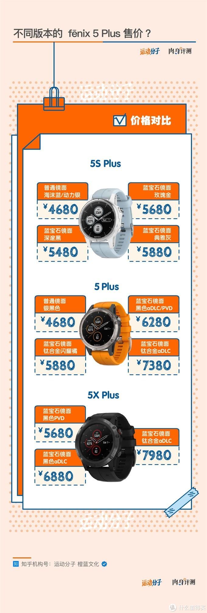 佳明fenix 5S Plus、5 Plus、5X Plus,应该怎么选?