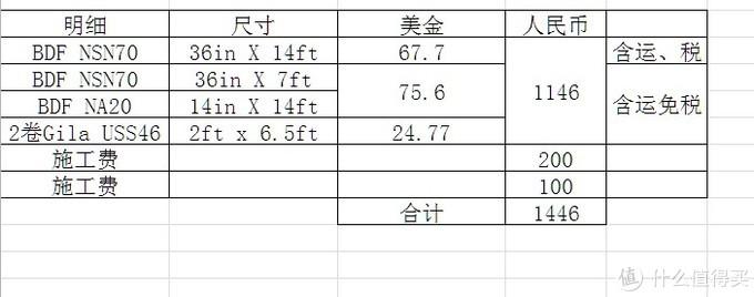 海淘车窗膜Gila,BDF晒单及使用评测