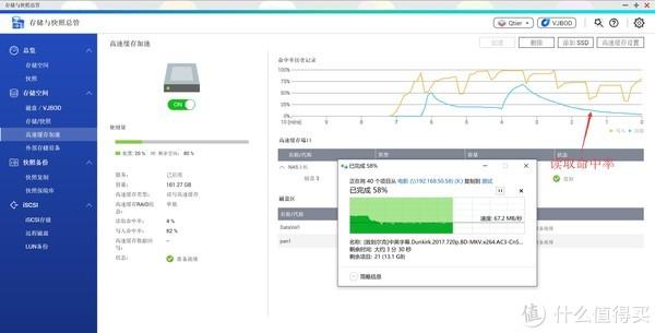 QNAP 威联通 TS-451+ NAS多终端,全网娱乐打造篇