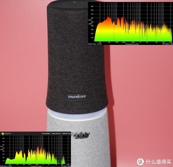 炫彩、韵律,看得见的声音—?Soundcore Flare无线蓝牙音箱评测