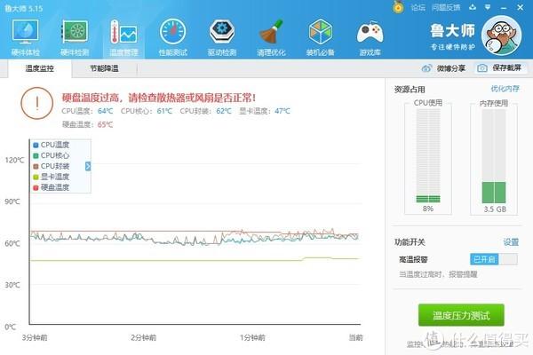 散热的最突出矛盾集中在GPU和硬盘