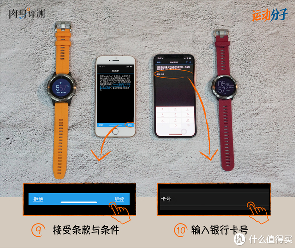 运动分子肉身评测 篇十一:实际体验Garmin Pay支付功能,跑步真不用带手机了?