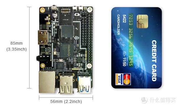 尺寸和信用卡一样大小