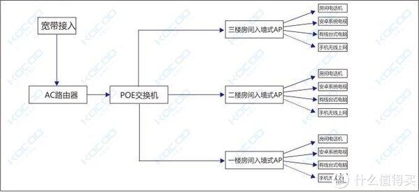无线网络结构图