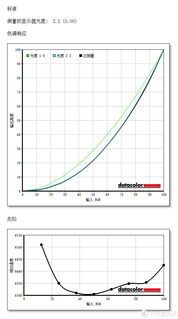 """天生""""好色"""",精准还原:Datacolor Spyder5 Elite 红蜘蛛5代 校色仪测评详解"""