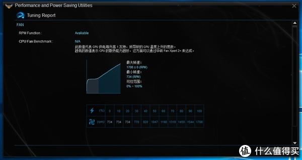 装机秀也可变得不一样—ASUS 华硕 TUF B360M-PLUS GAMING S主板开箱体验