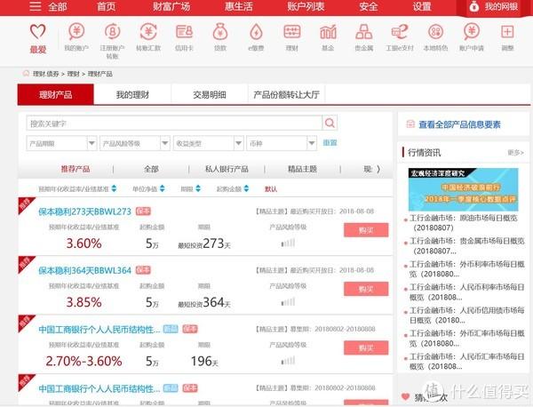 各大银行官网都有理财产品销售页面
