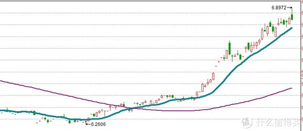 央行出手,人民币暴涨,接下来会发生什么?