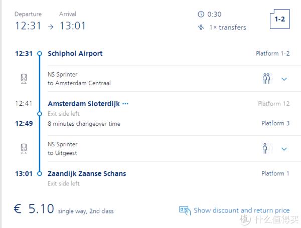 初夏欧洲行 篇四:以一阵风的姿态,刮过阿姆斯特丹!阿姆斯特丹风车村转机一日游