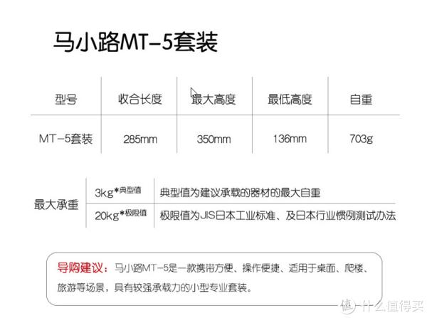 根据广告法,它不是最好的小型脚架 — 马小路 MT-5