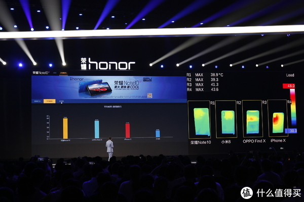 双Turbo+液冷黑科技,深度揭秘荣耀Note10的吓人技术