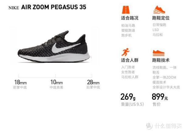 NIKE 耐克 air zoom pegasus 35 跑鞋 开箱 & 34 比较