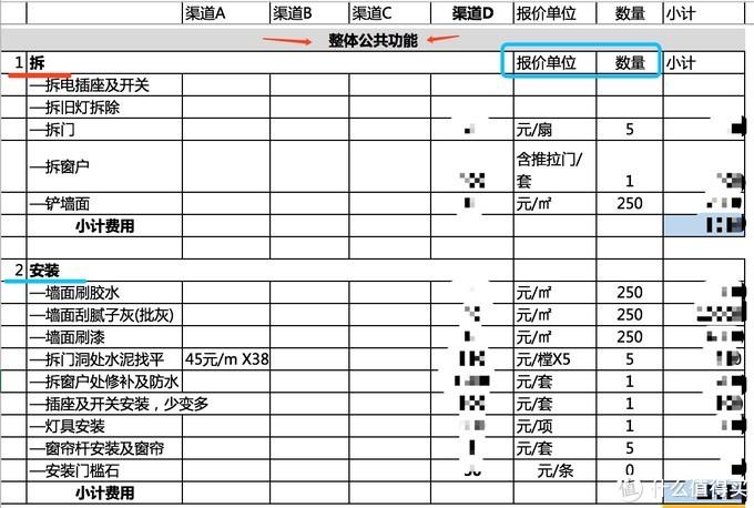 装修填坑记—装修硬装费用预估(1)