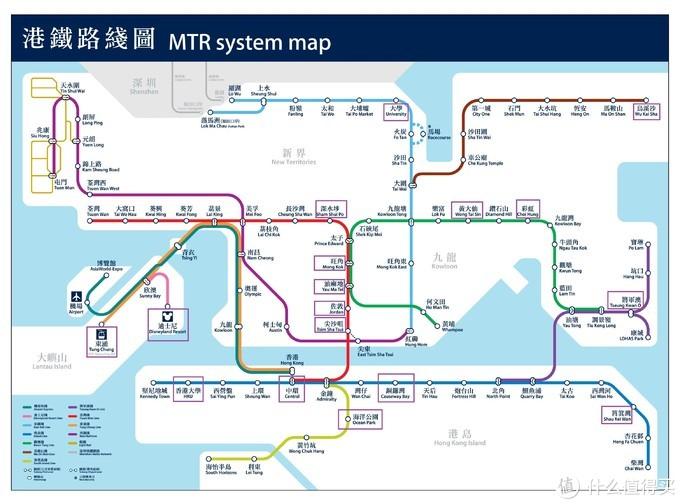 在香港这几天就指望着这张图了