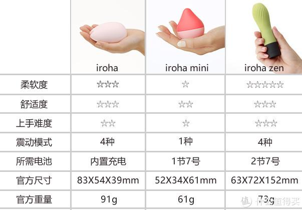 灵动、优雅、禅意,3款iroha除颜值还有啥可亲睐?