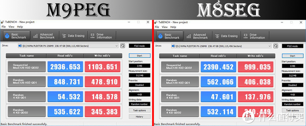 SSD更新换代的进步有多大?浦科特 M9PeG VS M8SeG