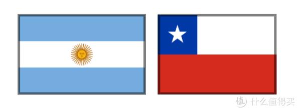 号外!阿根廷与智利对中国游客实行单一签证,明年起即可一证游两国!