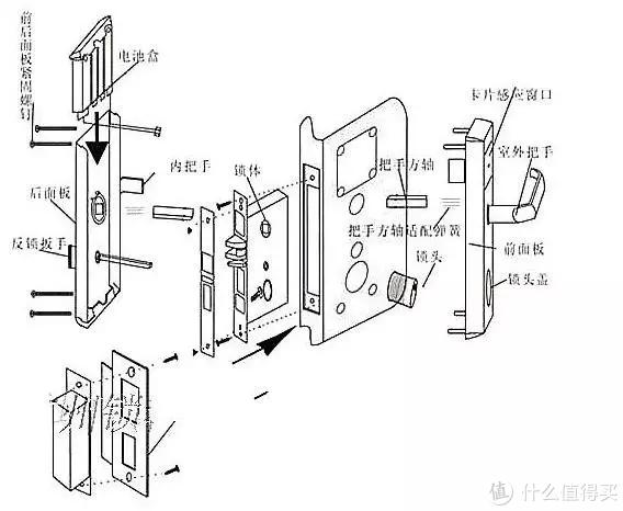 智能电子锁工作原理图