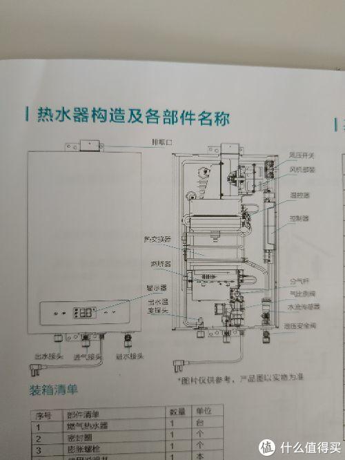云米互联网燃气热水器1A开箱
