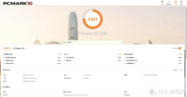 """三屏联动甩掉""""转接小辫子""""DELL Vostro 成就 15 3000 测评"""