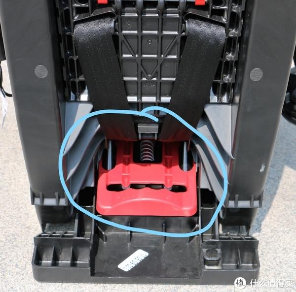 座椅角度调节器