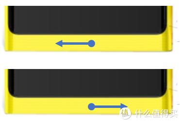中间点左滑、右滑实现返回功能