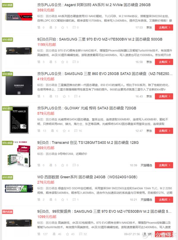 价格已经不是问题,8102年固态硬盘选购还有哪些难点?