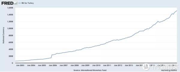 汇率崩盘物价飙升,在土耳其拥有N套房的中产阶级怎么看?