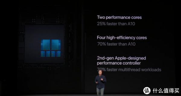 写在Apple发布会前,由Android到Ios,一名果粉的历程!