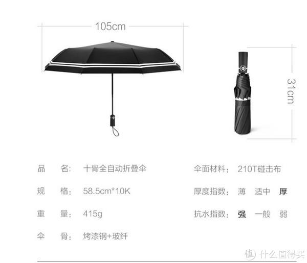 黑胶遮阳全自动—PARAKITO 帕洛奇 十骨黑胶条纹自动雨伞 开箱&两个月使用小结