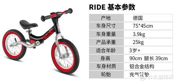 蹬!蹬蹬蹬蹬 — Puky LR Ride 平衡车 留念