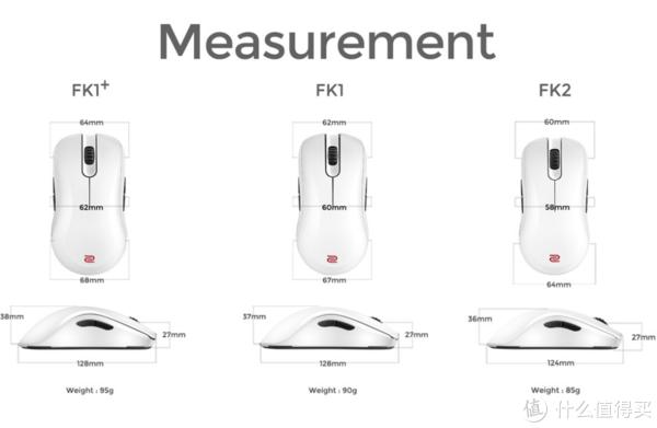 想换鼠标的务必进!从对称设计谈鼠标选购!FPS鼠标升级小指南(下篇)
